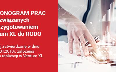 Harmonogram prac związanych z przygotowaniem Veritum XL do RODO